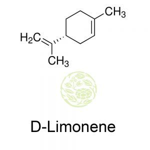 Why d-limonene to CitruSolution's Cleaning Power